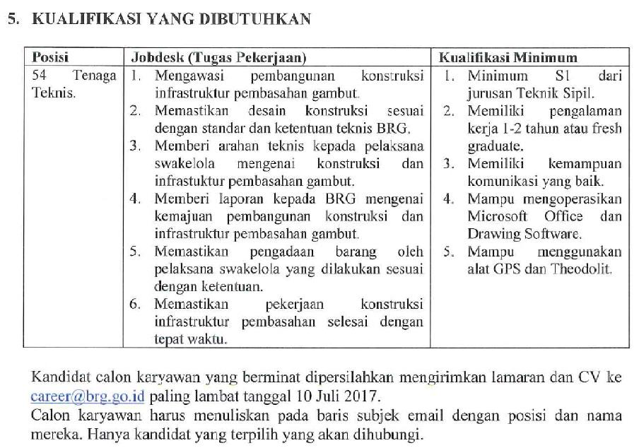 Rekrutmen Badan Restorasi Gambut Republik Indonesia Tahun 2017