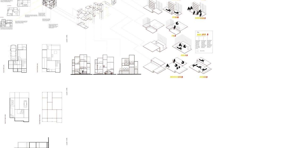 DOMESTIC CURRENT: Tzu-Wen Chiang/ Alice; Case study: Use