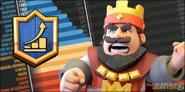Infográfico Clash Royale