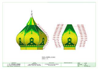 gambar desain kubah masjid   kontraktor atap kubah masjid