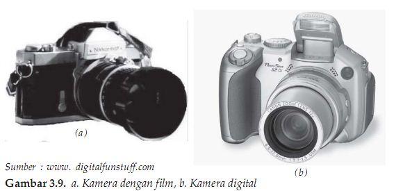 Kamera dengan film dan kamera digital