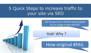 increase traffic to blogs by seo