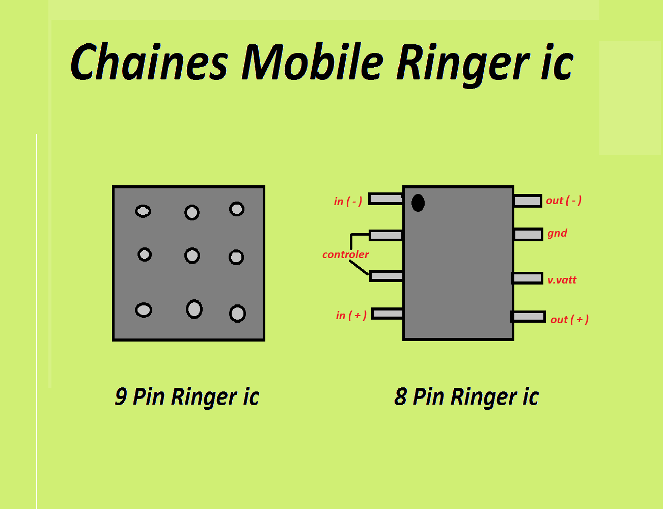 Jp Advance Technical : All China Mobile Ringer Ic Problem