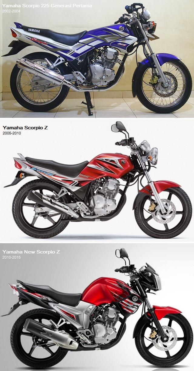 Daftar Harga Sparepart Yamaha Scorpio