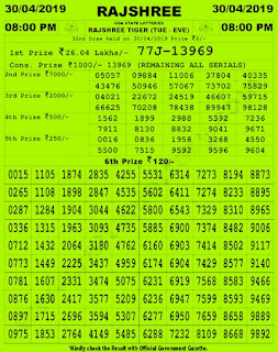 https://www.rojgarresultcard.com/2015/04/goastatelotteries.gov.in-goa-lottery-results.html