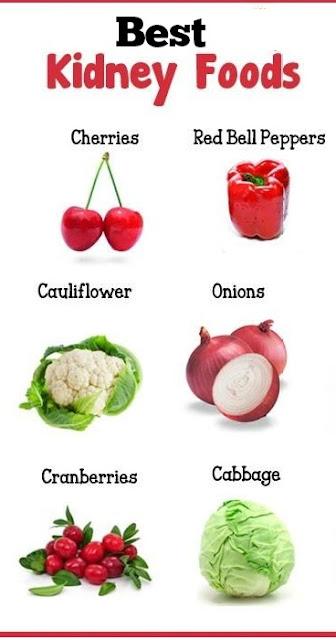 Best Foods For Kidney Health #best #foods #kidney #health #foodkidney #kidneyhealth