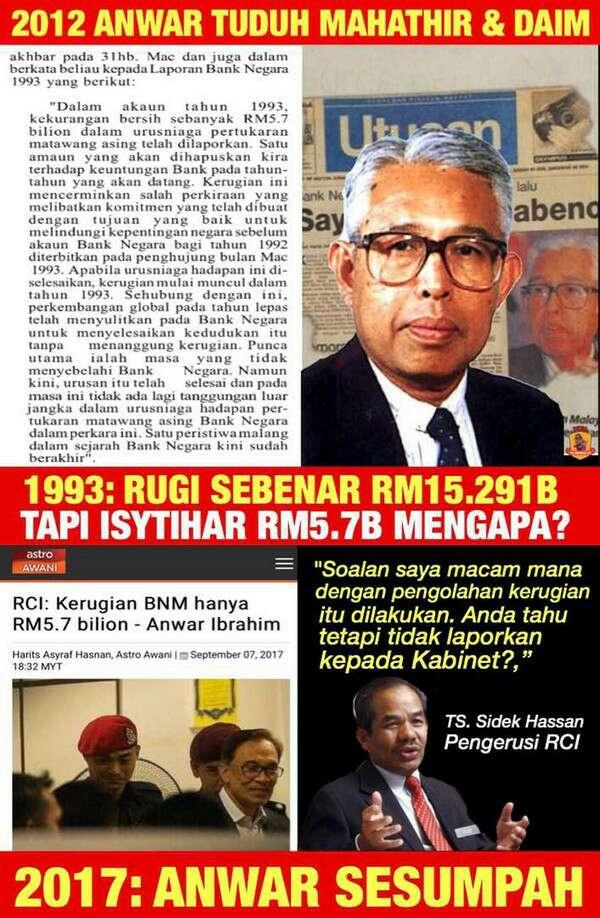 Skandal Forex BNM: RM32 Billion Sah Hilang Di Bawah Hidung Mahathir