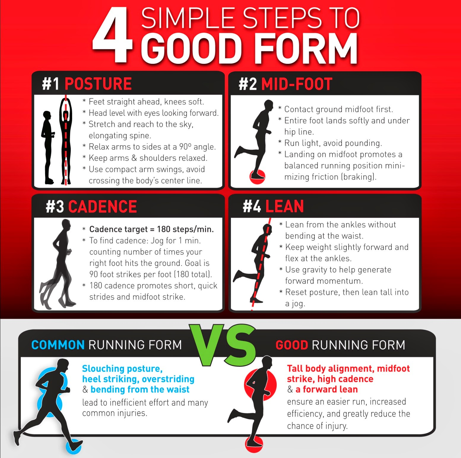 Best Treadmill Running Shoes