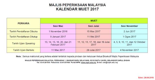 Jadual  MUET 2017