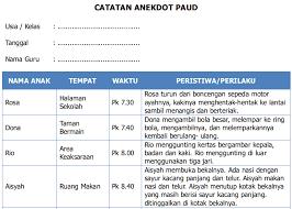 Contoh Catatan Anekdot PAUD/TK Kurikulum 2013