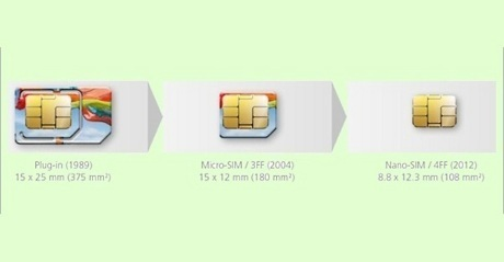 HACKER: ( UNLOCK ) Membuat DUAL GSM pada Andromax C …