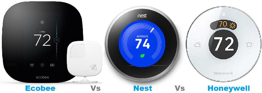 Ecobee vs Nest vs Honeywell comparison