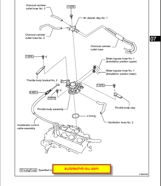 Daihatsu Materia service manual برنامج الصيانة الشامل