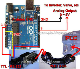 Hardware Connection for PLC Analog Output Module with Arduino