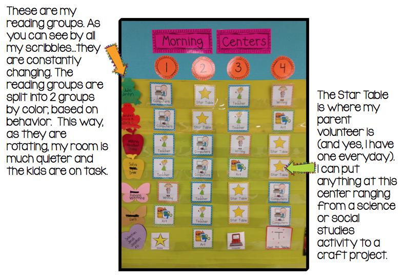 Screen+Shot+2013 02 09+at+11.41.06+AM - Kindergarten Reading Centers