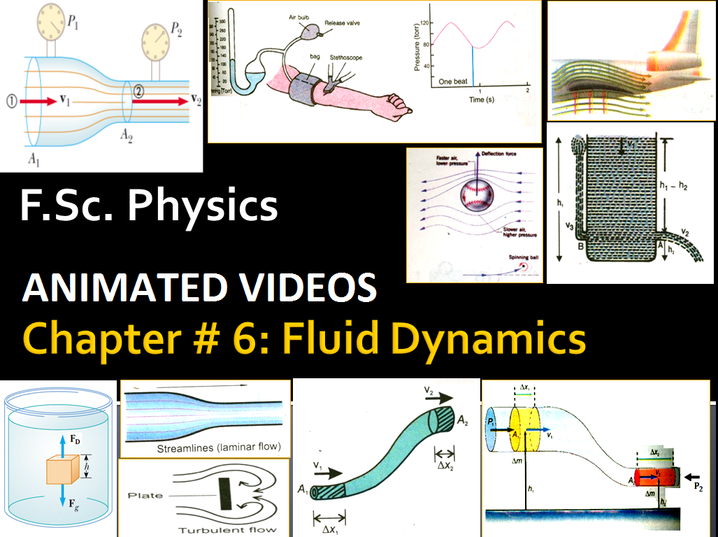 F Sc  PHYSICS (2ND YEAR), COMPLETE PHYSICS NOTES (THEORY+