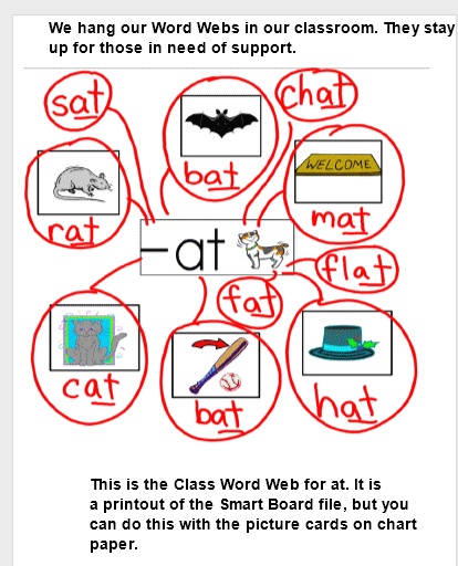 The Word Websites: Phenomenal First Grade: Picture Sorts, Picture Sorts