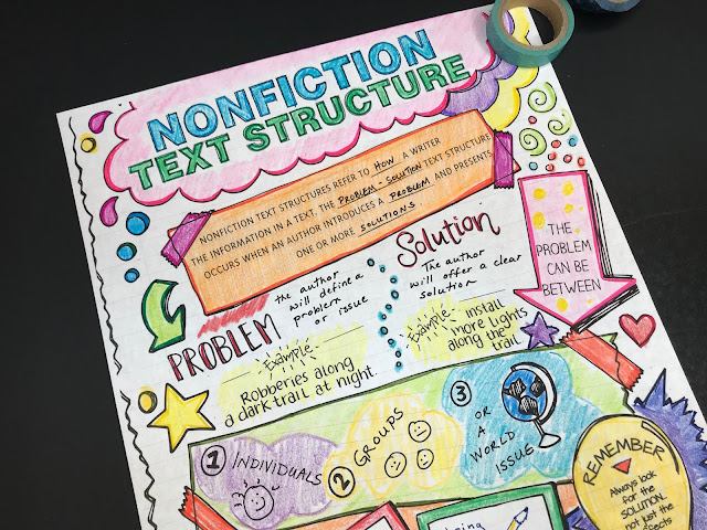 Make teaching nonfiction text structures really fun with this engaging lesson. It includes doodle notes on each nonfiction text structure along with activities to practice learning about each nonfiction text structure!
