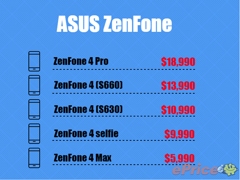 Leaked Taiwan Dollar ZenFone 4 Prices!