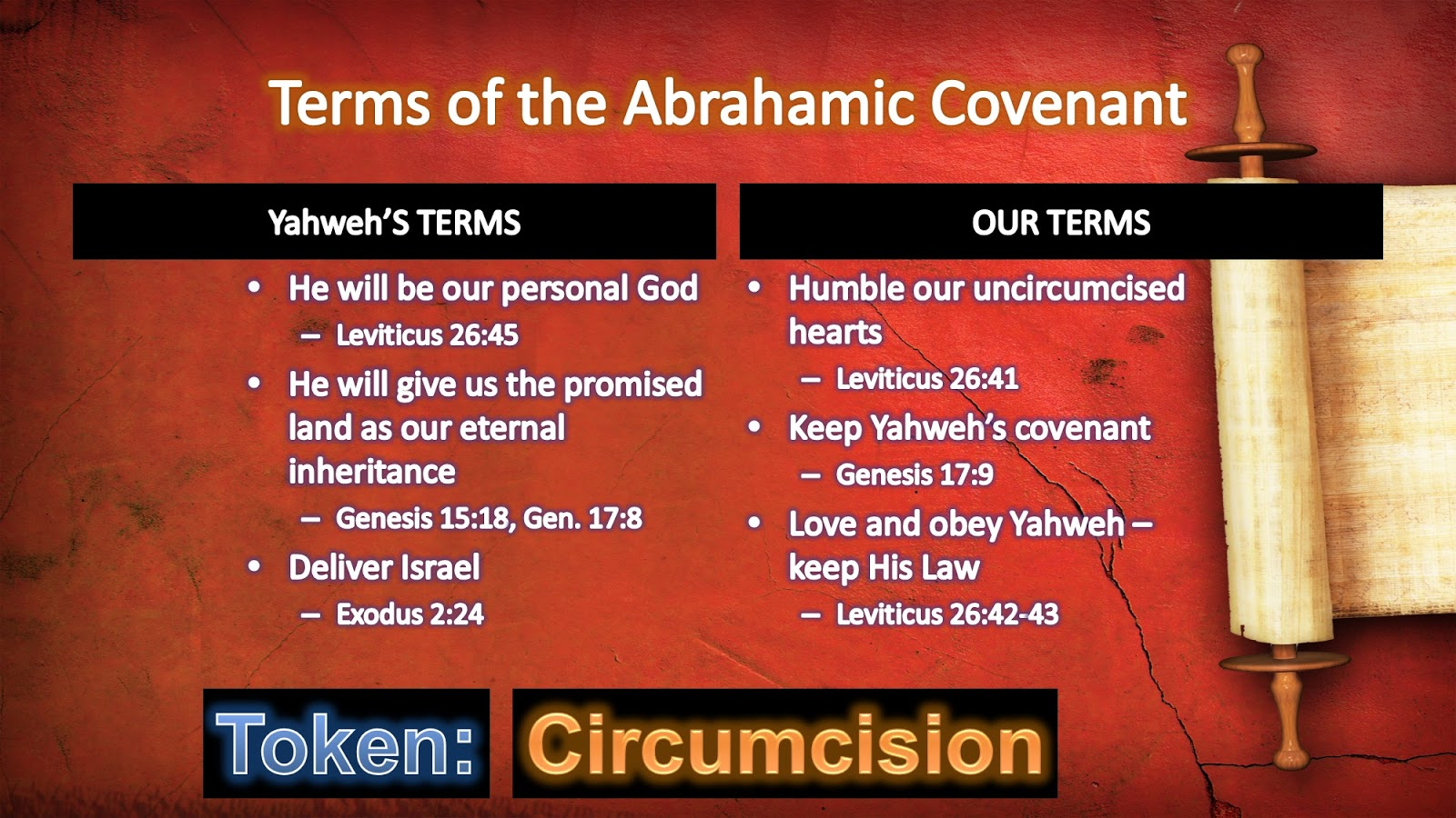 Israels covenant essay