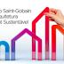 5º Prêmio Saint-Gobain de Arquitetura Sustentável está com inscrições abertas
