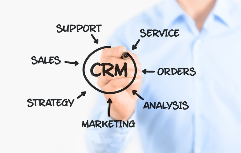 Models of CRM (Customer Relationship Management)