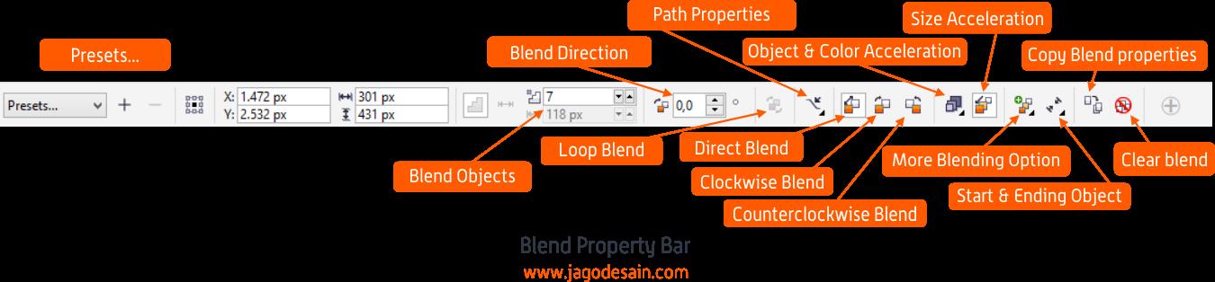 Mengenal Lebih Lanjut Blend Tool - Mengatur Blend Tool