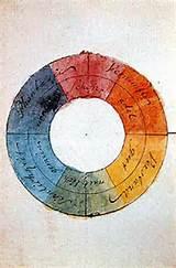 original%2Bcolour%2Bwheel.jpg