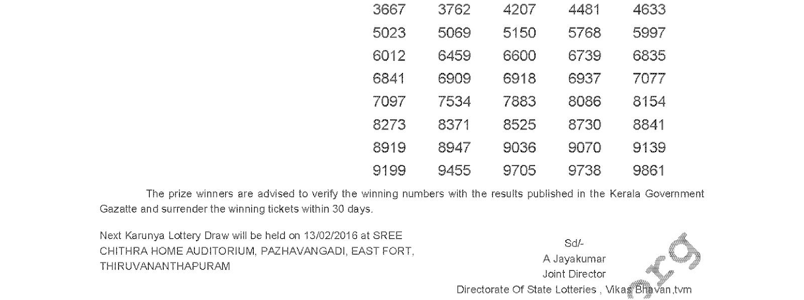KARUNYA Lottery KR 227 Result 06-02-2016