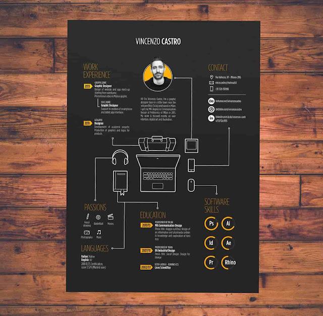 creativos  Curriculum vitae ejemplos