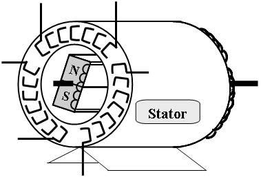 Ac Generator Stator Free Download • Oasis-dl.co