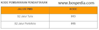 Prosedur Pendaftaran Jenjang D3, S1, S2 dan S3 UIN Sunan Kalijaga Semua Jurusan