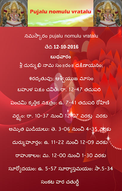 Today's panchangam in Telugu