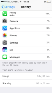 battery iphone SE