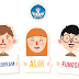 Program Keahlian Ganda dan Multi Subject Teaching