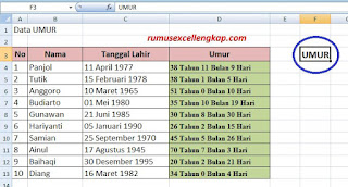 contoh data membuat hyperlink