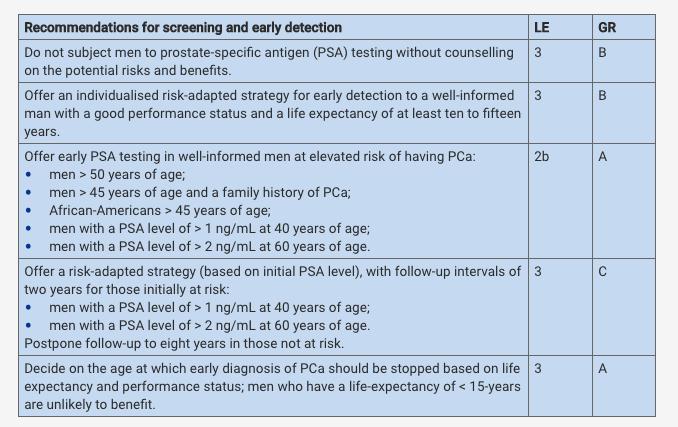 nivel de cáncer de próstata psa 1000
