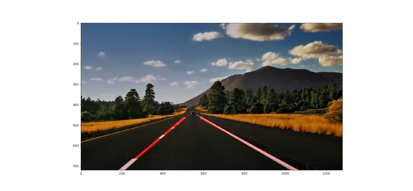 Project #1: Lane Detection with OpenCV