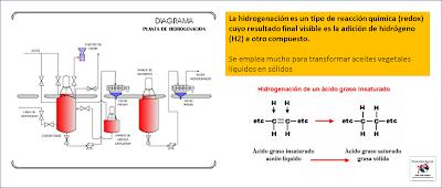 Diagrama-del-Proceso-de-Hidrogenacion