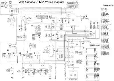 2005 Yamaha DT125X Wiring Diagram ~Diagram source
