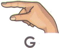 Bahasa Isyarat G