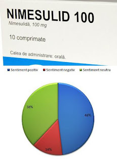 nimesulid 100 mg pareri forum medicamente antiinflamatoare