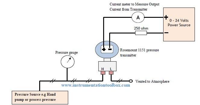 How to Calibrate a Rosemount 1151    Pressure       Transmitter
