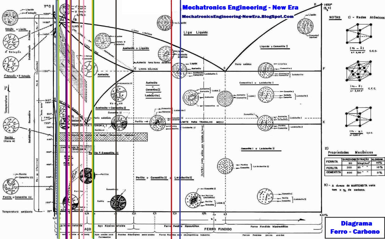 Pj Trailer Gooseneck Wiring Diagram Msd 6al To Hei Dump Truck Ke Forklift ~ Elsavadorla