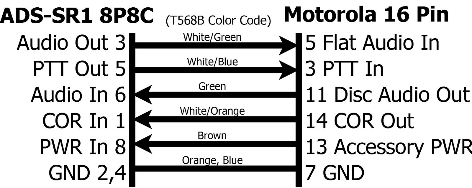 t568b pinout diagram