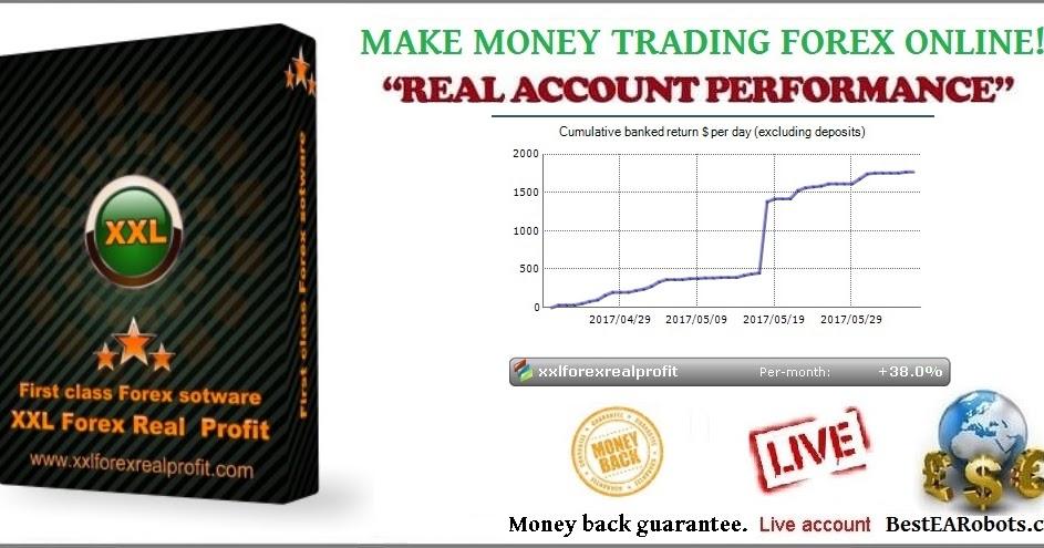 Realistic forex profits