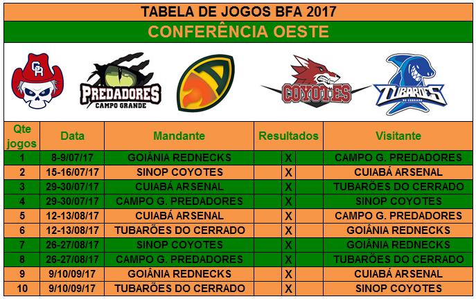 d021445028 Tabela Overtime do F.A. da BFA 2017.