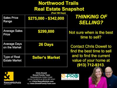 Northwood Trails, Olathe, Olathe KS
