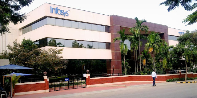 Image Attribute: Infosys Limited Corporate Head Office, Bengaluru, INDIA / Source: Wikimedia Commons