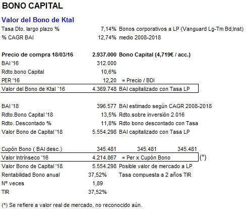 Buffett y su bono capital